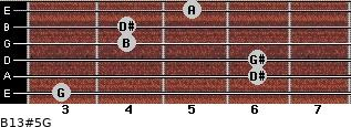 B13#5/G for guitar on frets 3, 6, 6, 4, 4, 5
