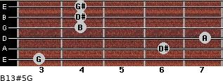 B13#5/G for guitar on frets 3, 6, 7, 4, 4, 4