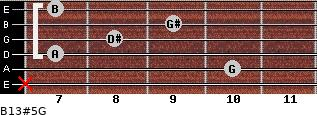 B13#5/G for guitar on frets x, 10, 7, 8, 9, 7