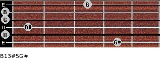 B13#5/G# for guitar on frets 4, 0, 1, 0, 0, 3