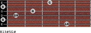 B13#5/G# for guitar on frets 4, 0, 1, 2, 0, 3