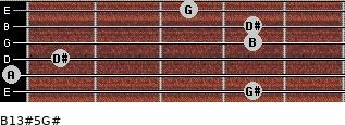 B13#5/G# for guitar on frets 4, 0, 1, 4, 4, 3
