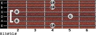B13#5/G# for guitar on frets 4, 2, 5, 2, 4, 4