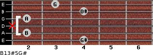 B13#5/G# for guitar on frets 4, 2, x, 2, 4, 3