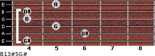 B13#5/G# for guitar on frets 4, 6, 5, 4, 4, 5