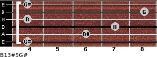 B13#5/G# for guitar on frets 4, 6, 7, 4, 8, 4