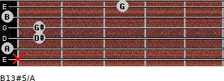 B13#5/A for guitar on frets x, 0, 1, 1, 0, 3