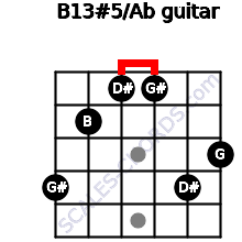 B13#5/Ab for guitar on frets 4, 2, 1, 1, 4, 3