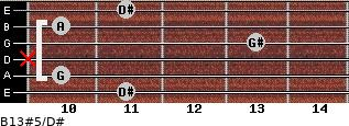 B13#5/D# for guitar on frets 11, 10, x, 13, 10, 11