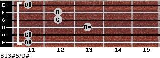 B13#5/D# for guitar on frets 11, 11, 13, 12, 12, 11
