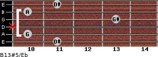 B13#5/Eb for guitar on frets 11, 10, x, 13, 10, 11