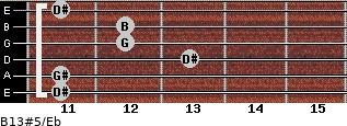 B13#5/Eb for guitar on frets 11, 11, 13, 12, 12, 11