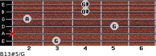 B13#5/G for guitar on frets 3, x, 5, 2, 4, 4