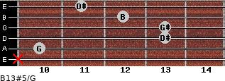 B13#5/G for guitar on frets x, 10, 13, 13, 12, 11