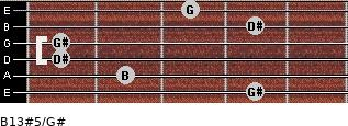 B13#5/G# for guitar on frets 4, 2, 1, 1, 4, 3