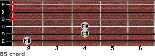 B5 for guitar on frets 2, 4, 4, x, x, x