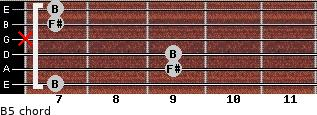B5 for guitar on frets 7, 9, 9, x, 7, 7