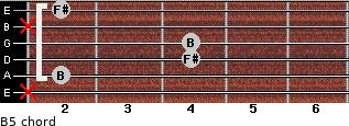 B5 for guitar on frets x, 2, 4, 4, x, 2