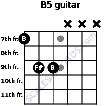 B5 for guitar on frets 7, 9, 9, x, x, x