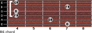 B6 for guitar on frets 7, 6, 4, 4, 7, 4