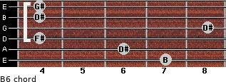 B6 for guitar on frets 7, 6, 4, 8, 4, 4