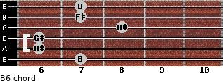 B6 for guitar on frets 7, 6, 6, 8, 7, 7
