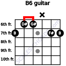 B6 for guitar on frets 7, 6, 6, x, 7, 7