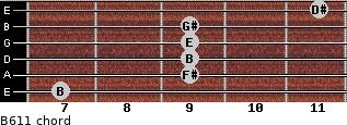 B6/11 for guitar on frets 7, 9, 9, 9, 9, 11