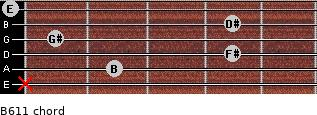 B6/11 for guitar on frets x, 2, 4, 1, 4, 0