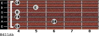 B6/11/Ab for guitar on frets 4, 6, 4, 4, 5, 4