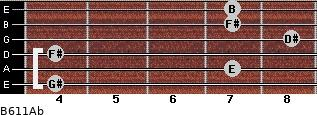B6/11/Ab for guitar on frets 4, 7, 4, 8, 7, 7