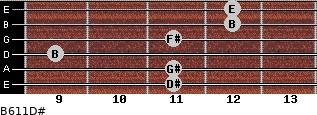 B6/11/D# for guitar on frets 11, 11, 9, 11, 12, 12