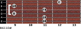 B6/11/D# for guitar on frets 11, 11, 9, 11, 9, 12
