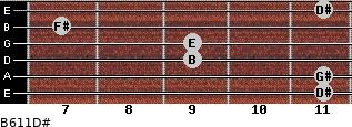 B6/11/D# for guitar on frets 11, 11, 9, 9, 7, 11