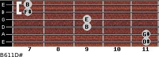 B6/11/D# for guitar on frets 11, 11, 9, 9, 7, 7