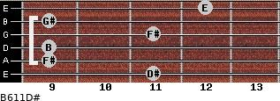 B6/11/D# for guitar on frets 11, 9, 9, 11, 9, 12