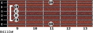 B6/11/D# for guitar on frets 11, 9, 9, 9, 9, 11