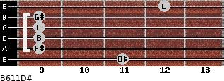 B6/11/D# for guitar on frets 11, 9, 9, 9, 9, 12