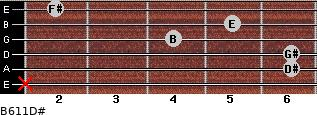 B6/11/D# for guitar on frets x, 6, 6, 4, 5, 2