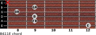 B6/11/E for guitar on frets 12, 9, 9, 8, 9, x