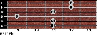 B6/11/Eb for guitar on frets 11, 11, 9, 11, 12, 12