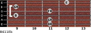 B6/11/Eb for guitar on frets 11, 11, 9, 11, 9, 12