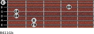 B6/11/Gb for guitar on frets 2, 2, 1, 1, 4, 0