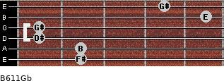 B6/11/Gb for guitar on frets 2, 2, 1, 1, 5, 4
