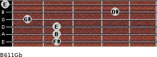 B6/11/Gb for guitar on frets 2, 2, 2, 1, 4, 0