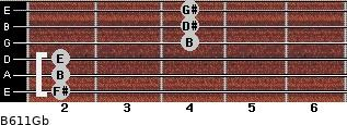 B6/11/Gb for guitar on frets 2, 2, 2, 4, 4, 4