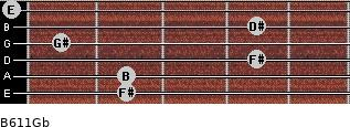 B6/11/Gb for guitar on frets 2, 2, 4, 1, 4, 0