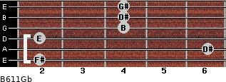 B6/11/Gb for guitar on frets 2, 6, 2, 4, 4, 4