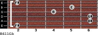 B6/11/Gb for guitar on frets 2, 6, 6, 4, 5, 2
