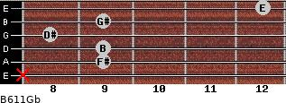 B6/11/Gb for guitar on frets x, 9, 9, 8, 9, 12